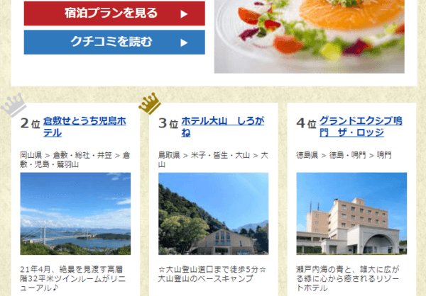 旅行サイト『じゃらん』様で夕食の良かったホテルで第3位になりました!